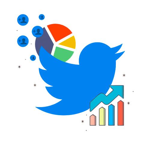 MegaLajki.pl - Obserwacje, Retweet oraz polubienia Twitter